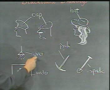 英语简笔画教学3cd_幼儿英语教学视频