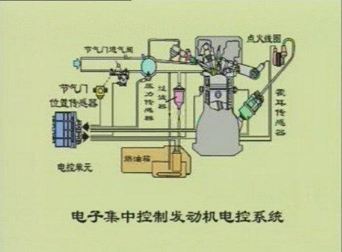 《当代汽车电控汽油喷射系统故障检测与维修》[iso]