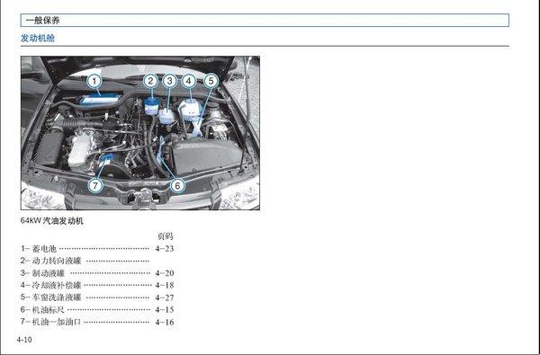 简介:  简介 上海大众Gol轿车是一款具备卓越性价比的紧凑型经济轿车,依托上海大众雄厚的生产制造能力和完善的销售和售后服务体系,以其硬朗帅气的造型、实用的性价比、完善的配置和优异的性能,为消费者带来全新的超值享受。 1、操 作:驾驶舱        开启和关闭        照明与视野        乘坐和调节        空调设备        行驶 2、安 全 性 :引言        安全带        安全气囊        坐椅        头枕 3、驾驶说明:磨合期        废气